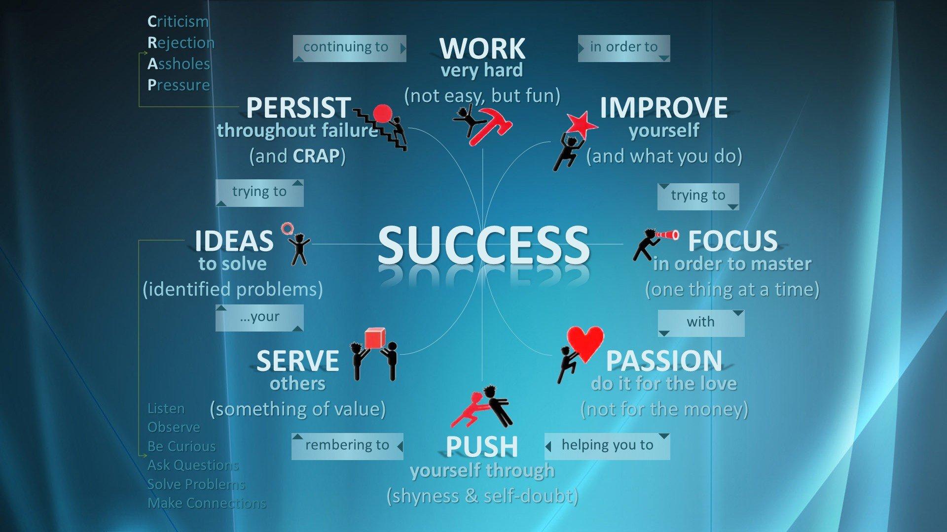 How To Get Success Hd Wallpaper