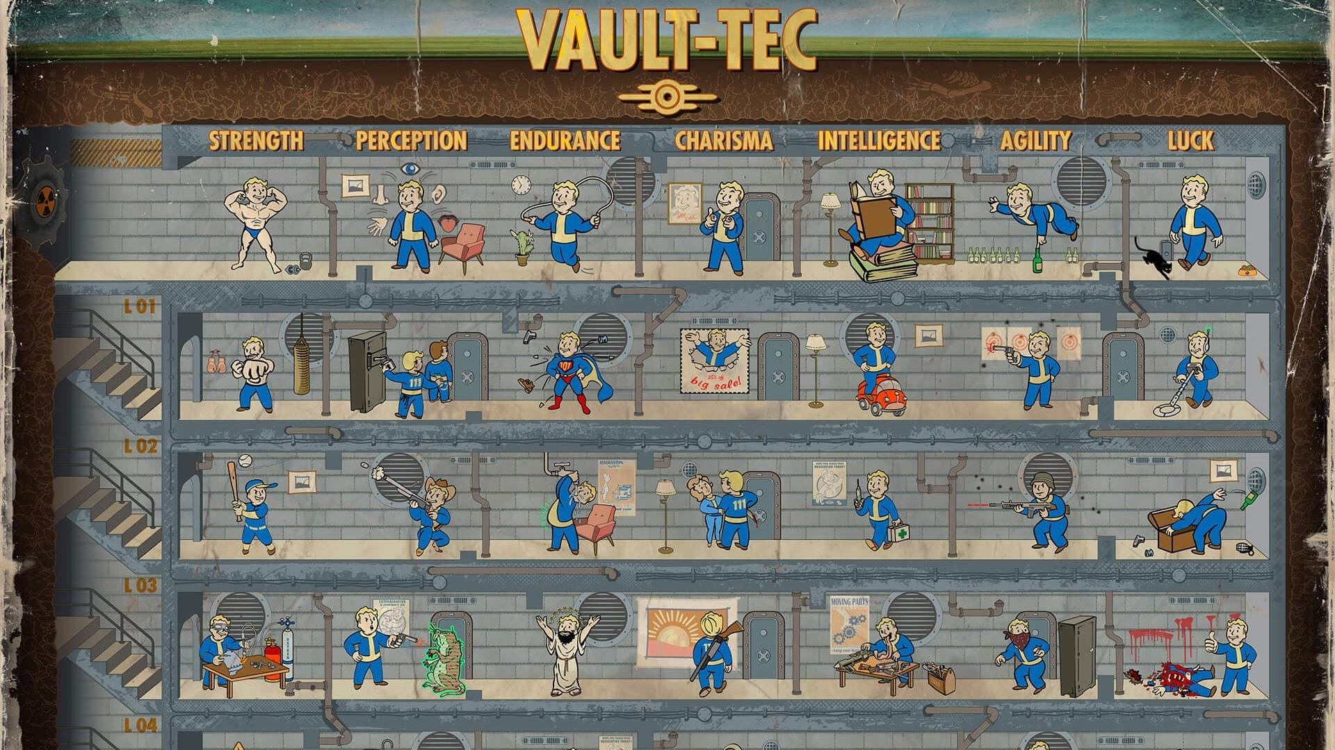 Fallout Perk Chart Hd Wallpaper