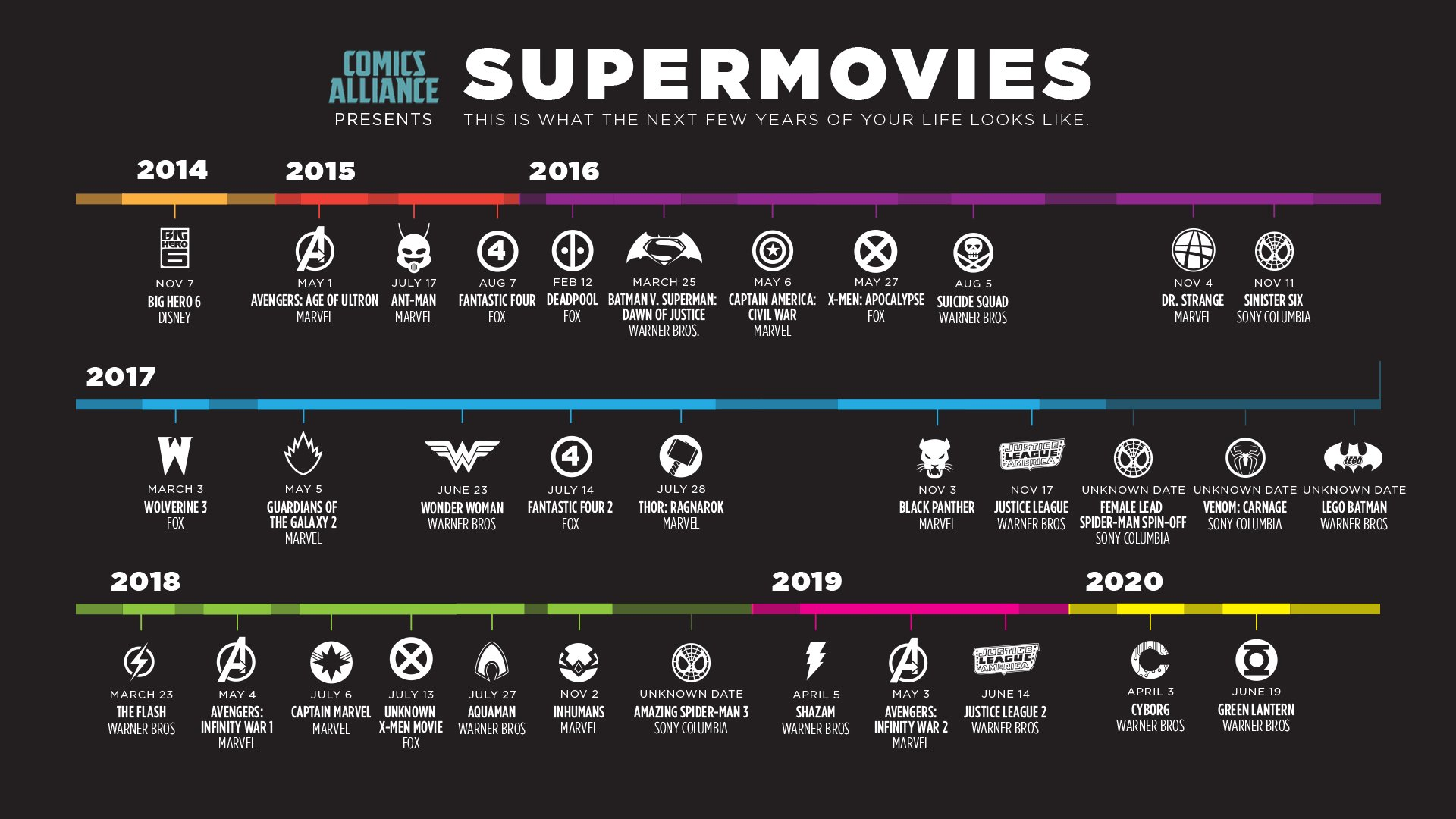 The Release Of Superhero Movies Till 2020 Hd Wallpaper