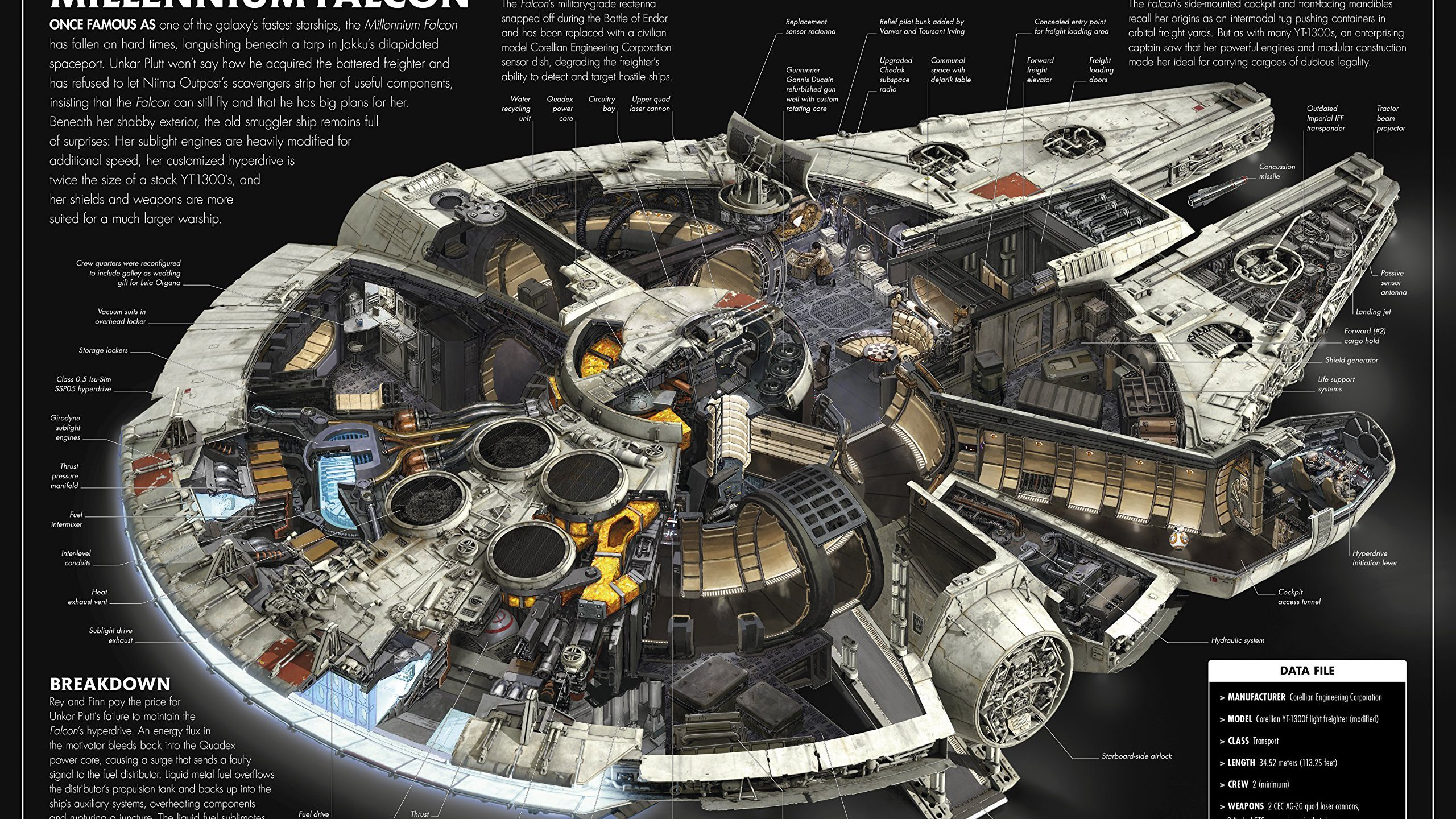 Star Wars VII - Millennium Falcon wallpaper